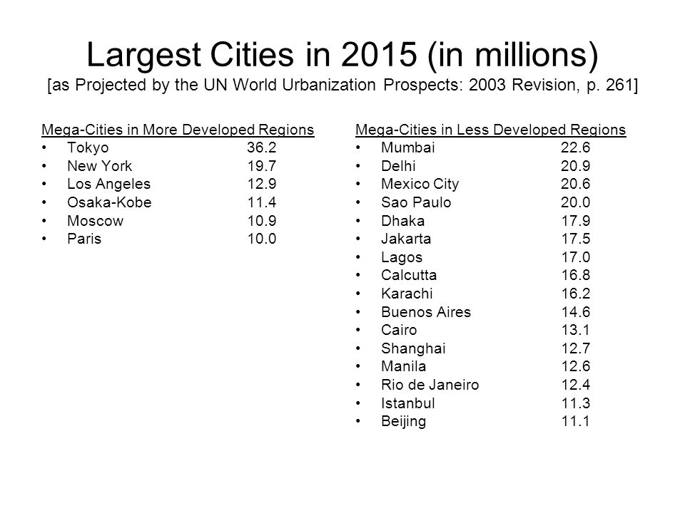 Largest Cities in 2015 (in millions) [as Projected by the UN World Urbanization Prospects: 2003 Revision, p. 261]